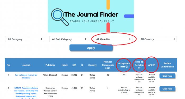cara mencari jurnal terindex scopus